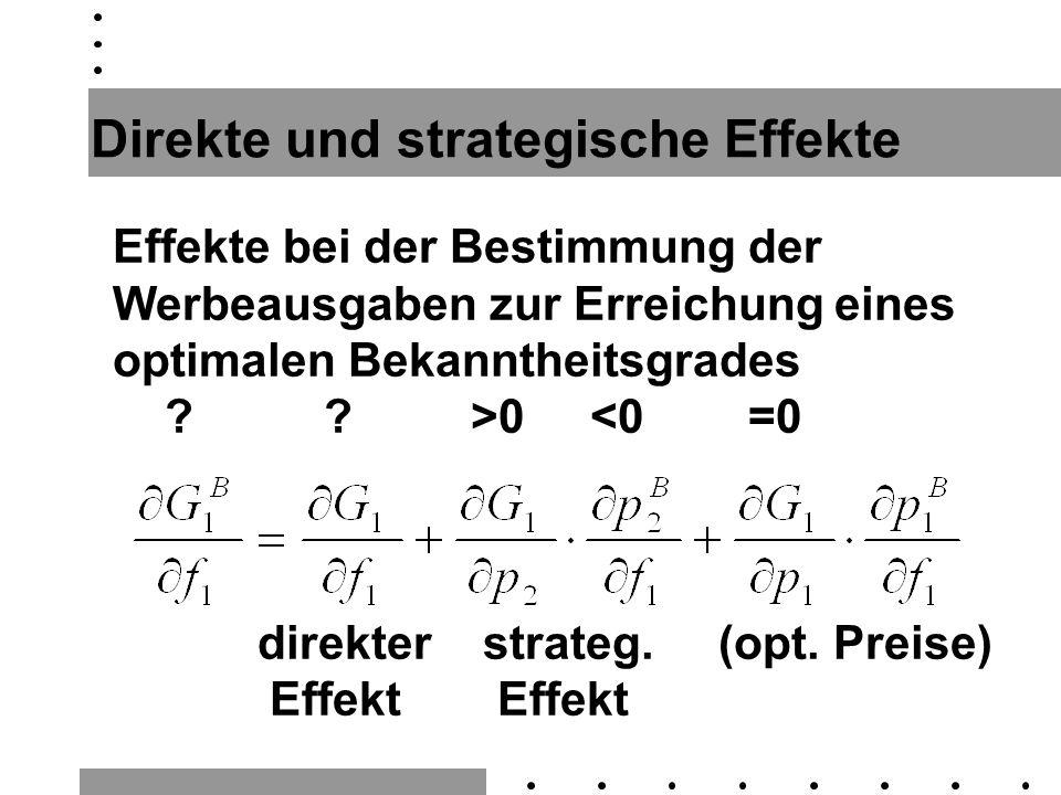Direkte und strategische Effekte