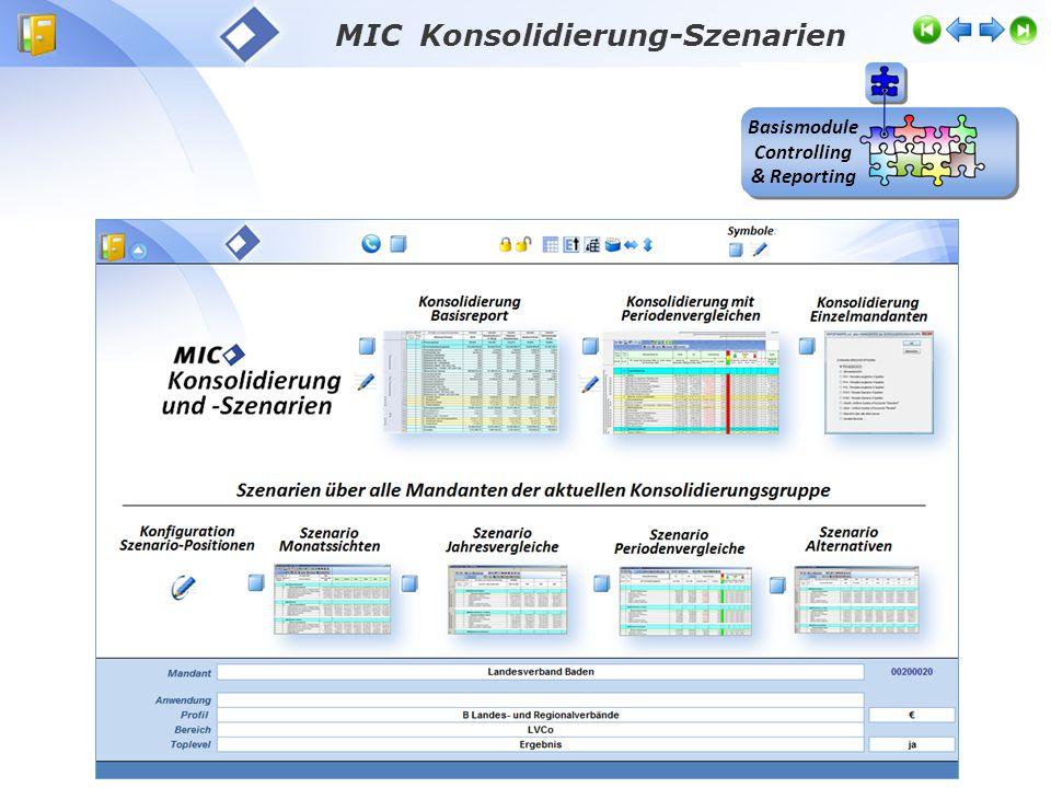 MIC Konsolidierung-Szenarien Basismodule Controlling
