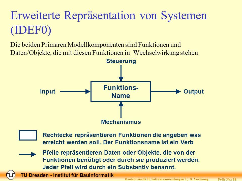 Erweiterte Repräsentation von Systemen (IDEF0)