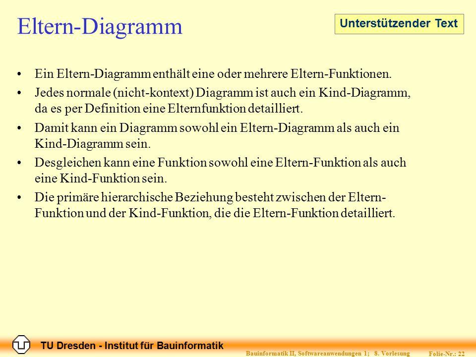 Bauinformatik II, Softwareanwendungen 1; 8. Vorlesung