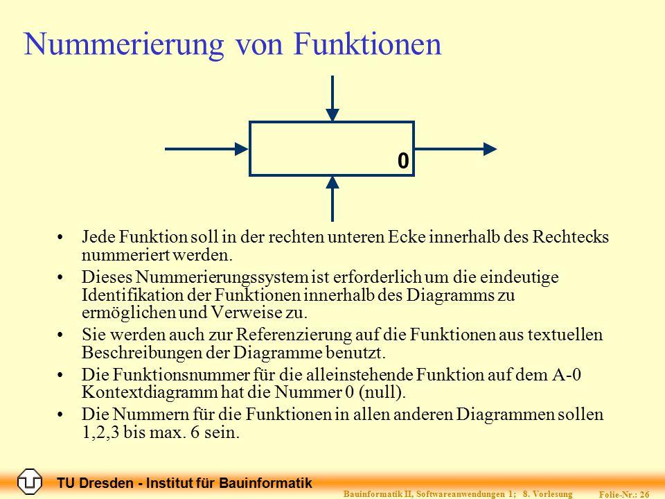 Nummerierung von Funktionen