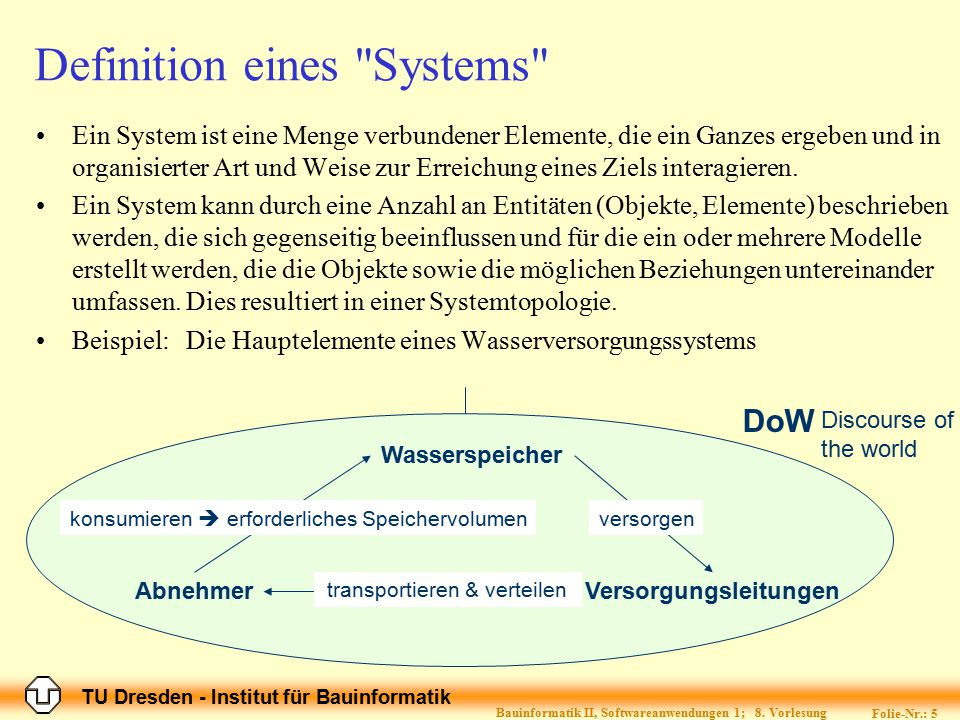 Definition eines Systems