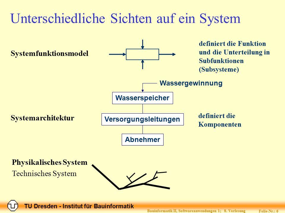 Unterschiedliche Sichten auf ein System