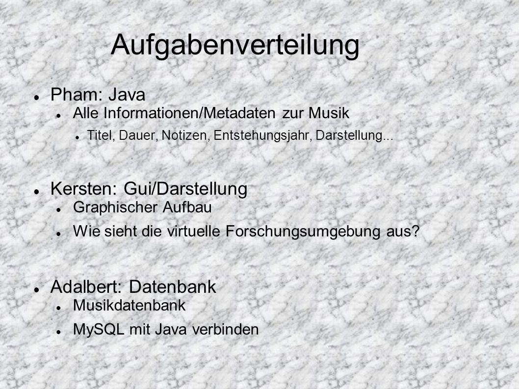 Aufgabenverteilung Pham: Java Kersten: Gui/Darstellung