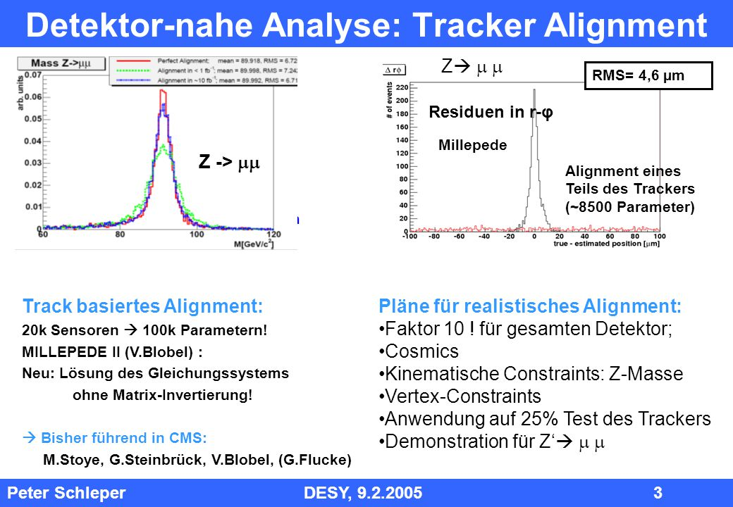 Detektor-nahe Analyse: Tracker Alignment