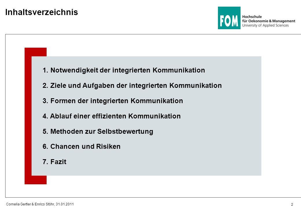 Inhaltsverzeichnis Notwendigkeit der integrierten Kommunikation