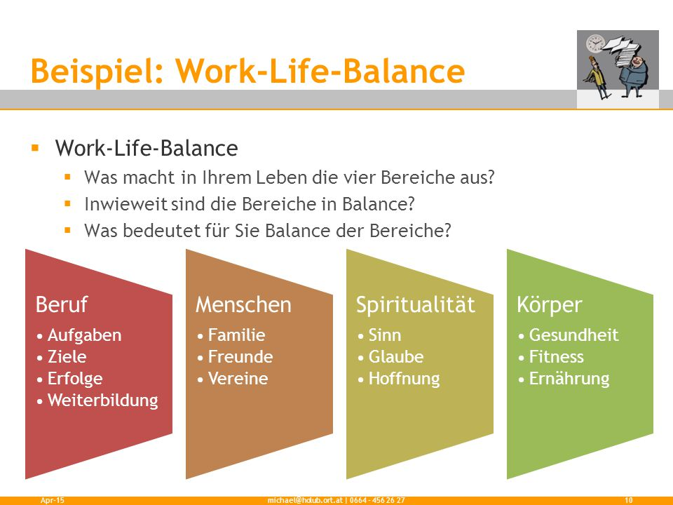 Beispiel: Work-Life-Balance