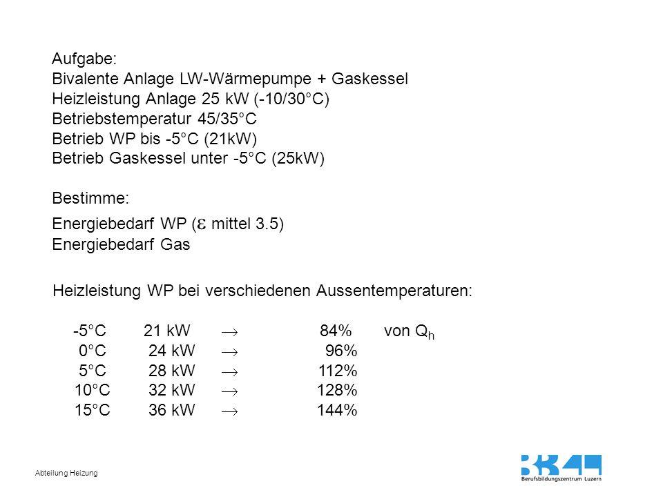 Aufgabe: Bivalente Anlage LW-Wärmepumpe + Gaskessel Heizleistung Anlage 25 kW (-10/30°C) Betriebstemperatur 45/35°C.