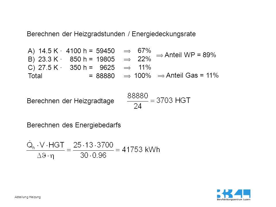 Berechnen der Heizgradstunden / Energiedeckungsrate