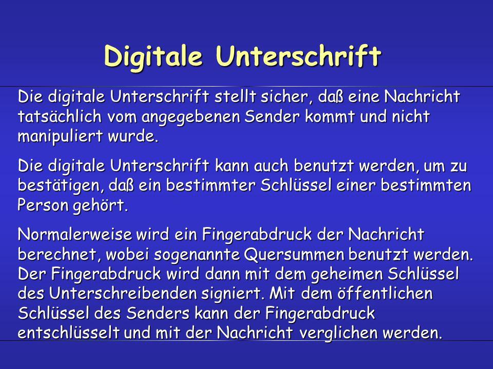 Digitale Unterschrift