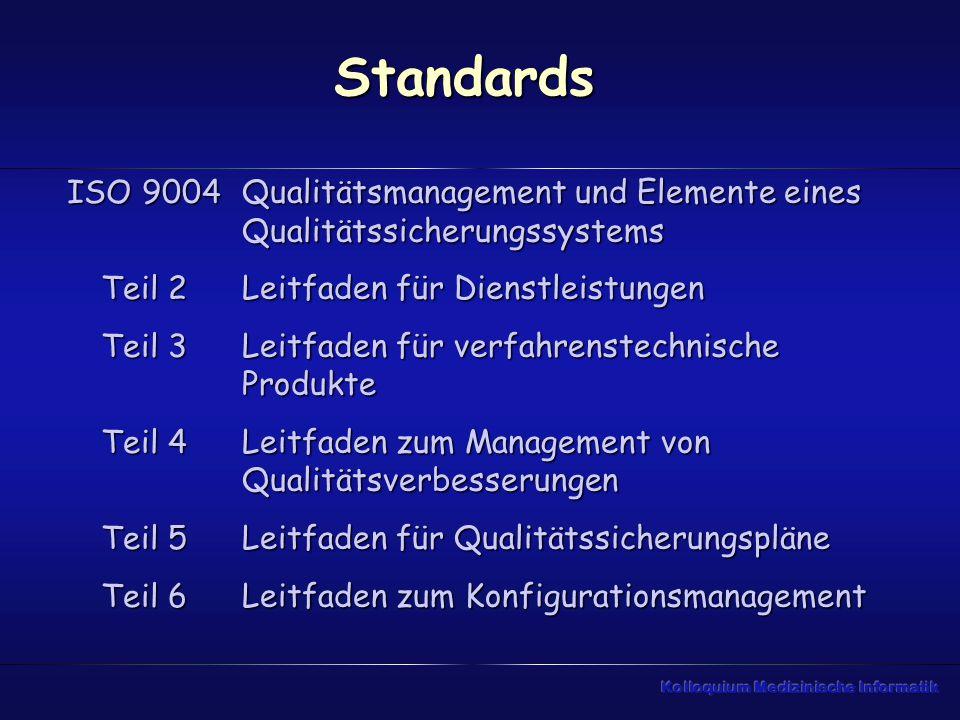 Standards ISO 9004 Teil 2 Teil 3 Teil 4 Teil 5 Teil 6