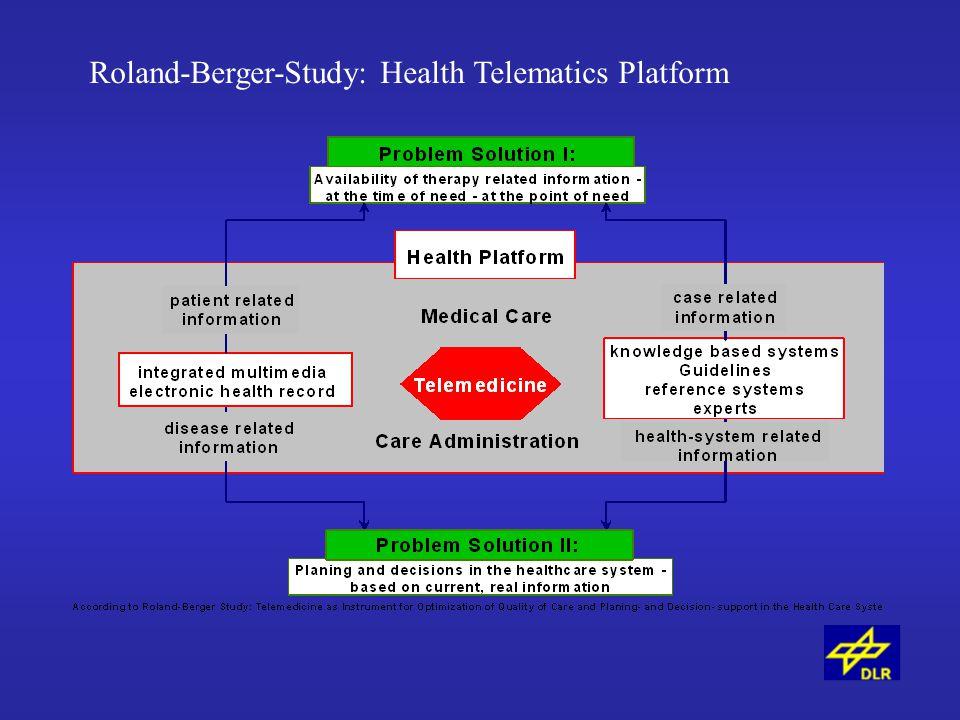 Roland-Berger-Study: Health Telematics Platform