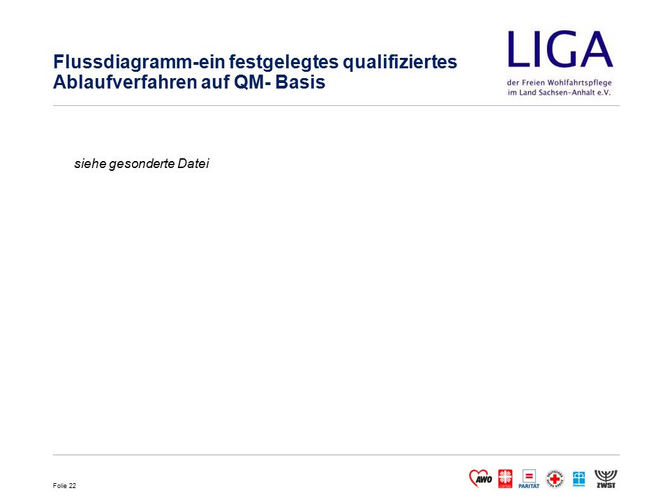 Flussdiagramm-ein festgelegtes qualifiziertes Ablaufverfahren auf QM- Basis