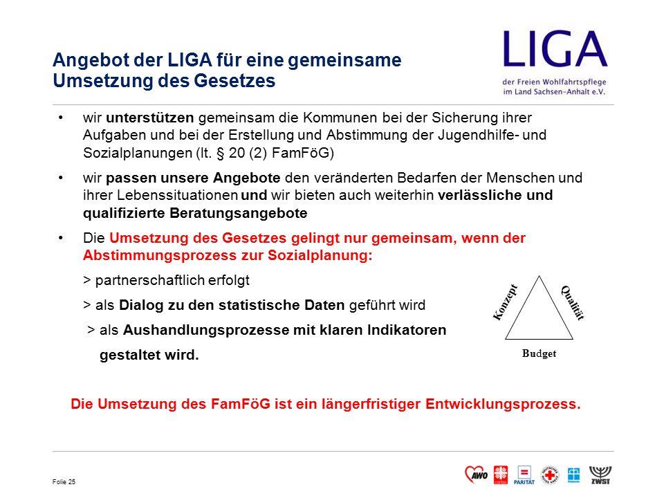 Angebot der LIGA für eine gemeinsame Umsetzung des Gesetzes