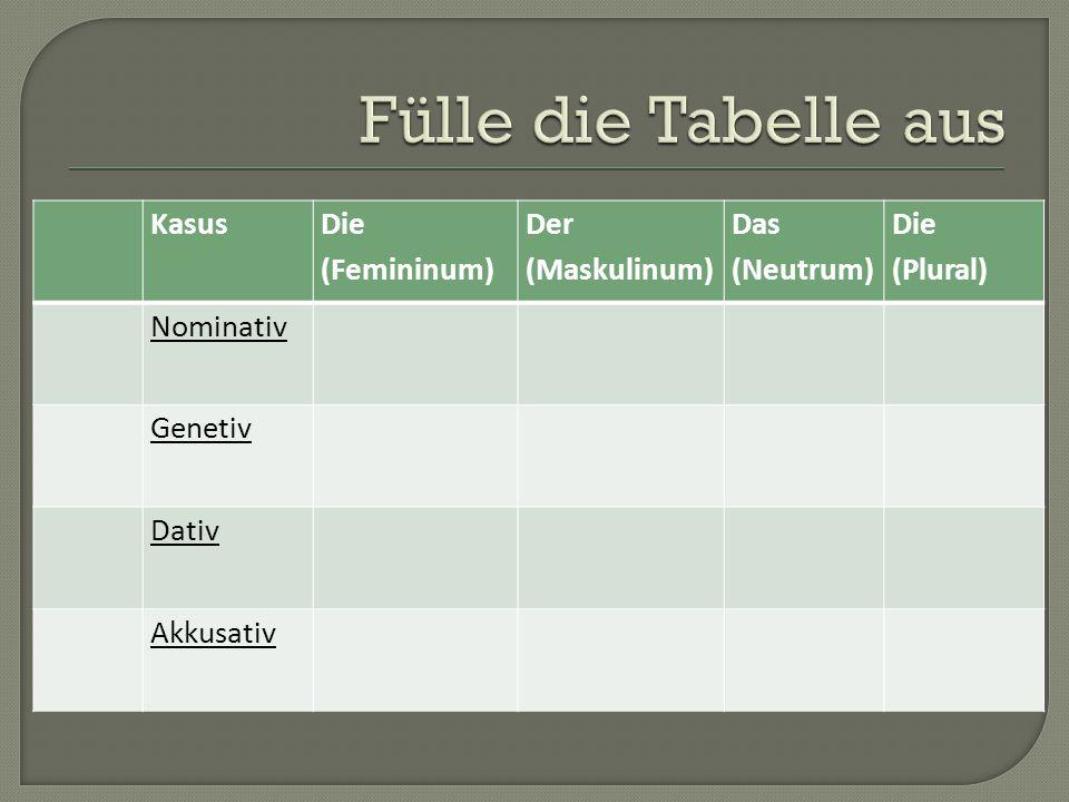 Fülle die Tabelle aus Kasus Die (Femininum) Der (Maskulinum)