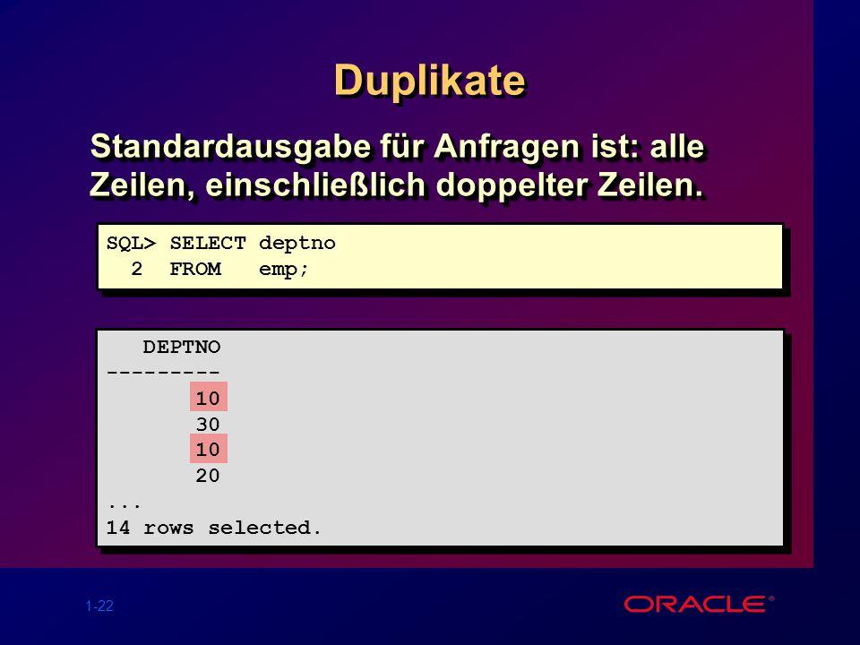 Duplikate Standardausgabe für Anfragen ist: alle Zeilen, einschließlich doppelter Zeilen. SQL> SELECT deptno.