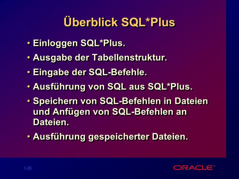 Überblick SQL*Plus Einloggen SQL*Plus. Ausgabe der Tabellenstruktur.