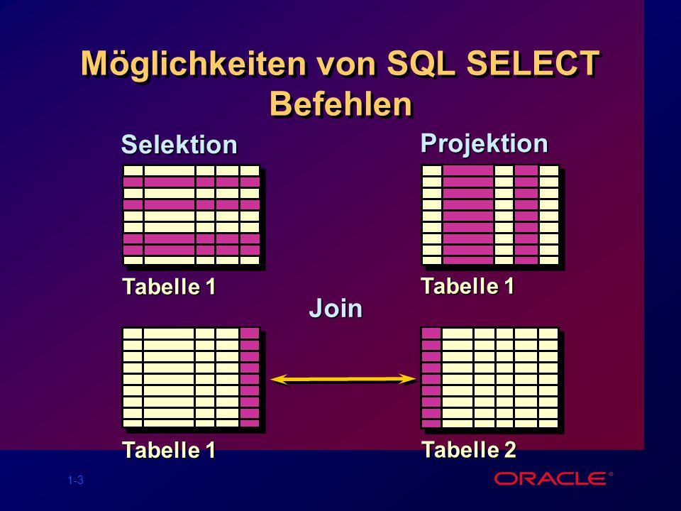 Möglichkeiten von SQL SELECT Befehlen