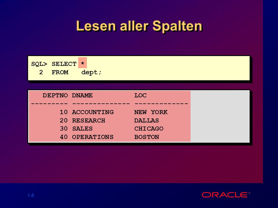 Lesen aller Spalten SQL> SELECT * 2 FROM dept; DEPTNO DNAME LOC