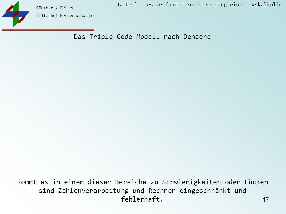 Das Triple-Code-Modell nach Dehaene