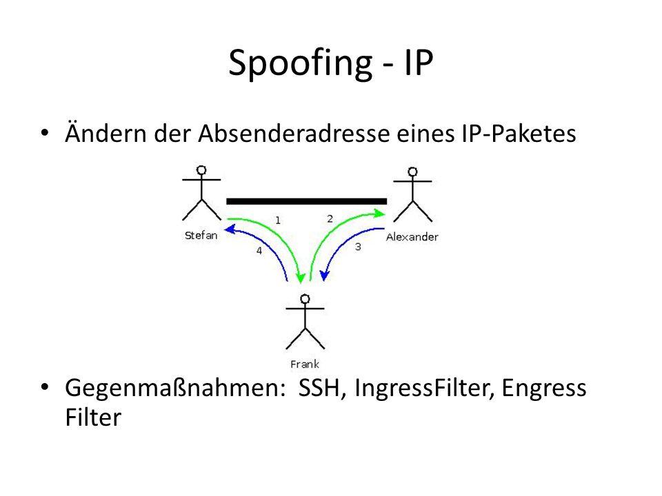 Spoofing - IP Ändern der Absenderadresse eines IP-Paketes
