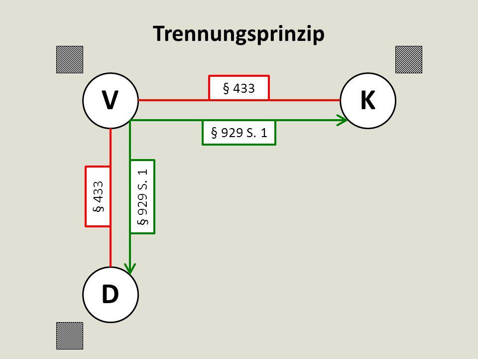 Trennungsprinzip V § 433 K § 929 S. 1 § 433 § 929 S. 1 D