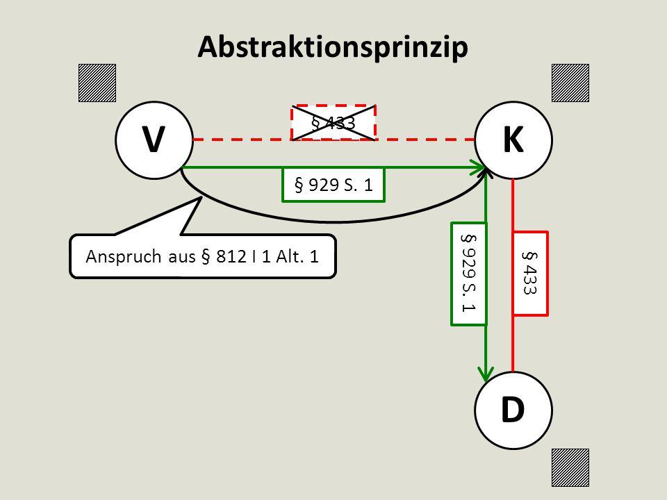 V K D Abstraktionsprinzip § 433 § 929 S. 1