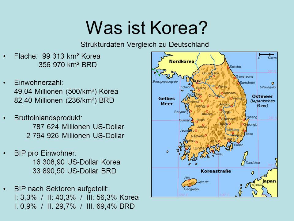 Strukturdaten Vergleich zu Deutschland