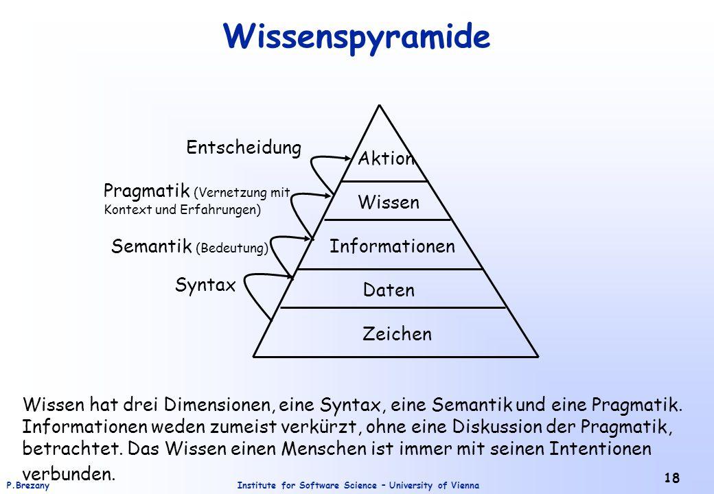Wissenspyramide Entscheidung Aktion Wissen Pragmatik (Vernetzung mit