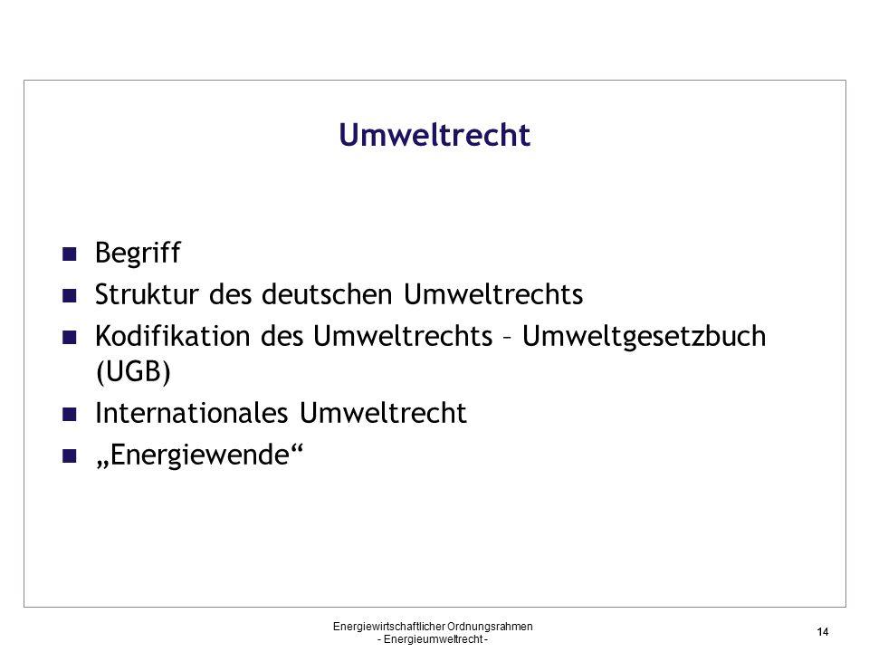 Umweltrecht Begriff Struktur des deutschen Umweltrechts
