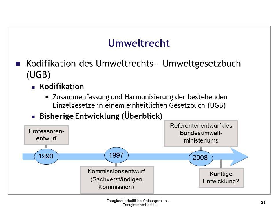 Umweltrecht Kodifikation des Umweltrechts – Umweltgesetzbuch (UGB)