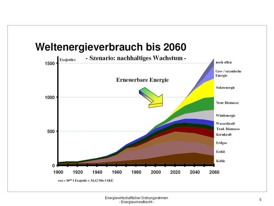 Energiewirtschaftlicher Ordnungsrahmen - Energieumweltrecht -