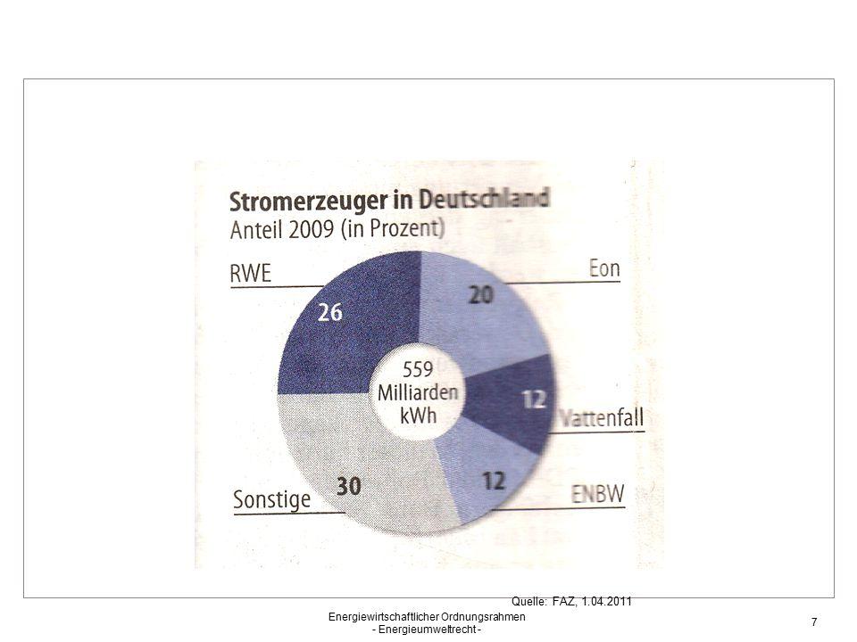 Quelle: FAZ, 1.04.2011 Energiewirtschaftlicher Ordnungsrahmen