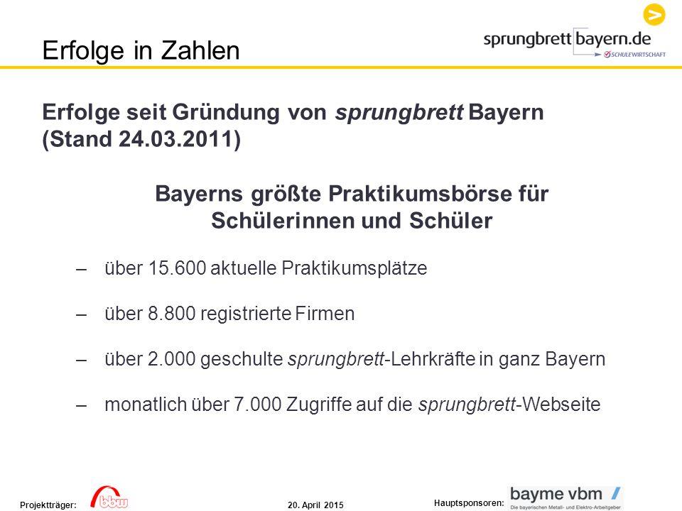 Bayerns größte Praktikumsbörse für Schülerinnen und Schüler