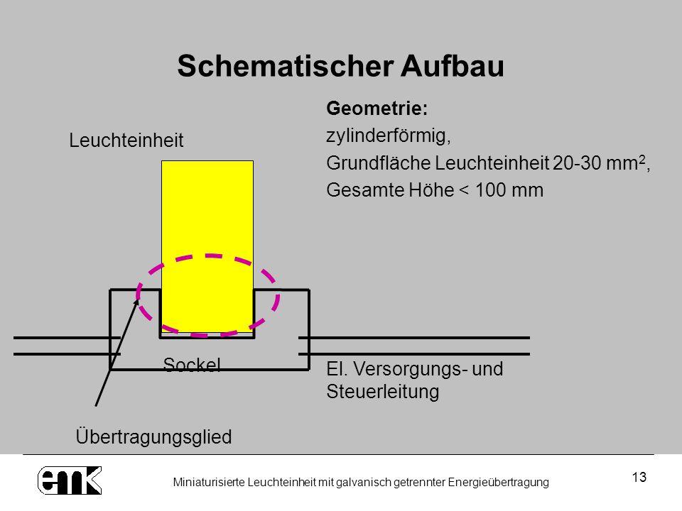 Schematischer Aufbau Geometrie: zylinderförmig,