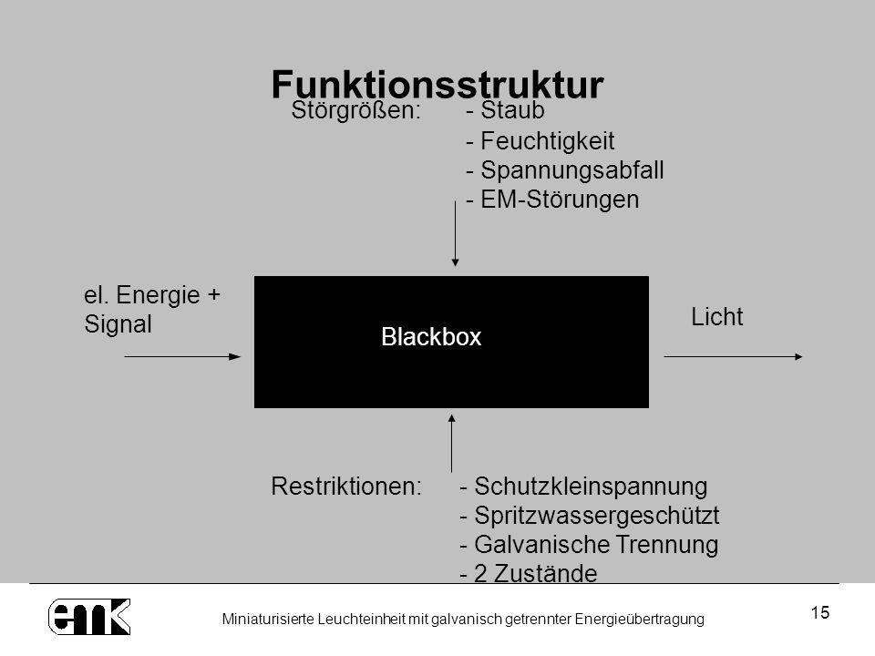 Funktionsstruktur Störgrößen: - Staub - Feuchtigkeit - Spannungsabfall
