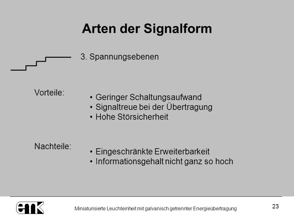 Arten der Signalform 3. Spannungsebenen Vorteile: