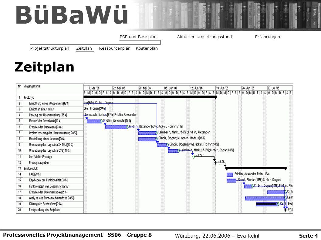 BüBaWü BüBaWü Zeitplan