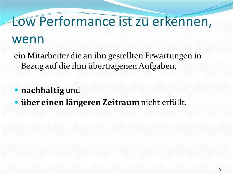 Low Performance ist zu erkennen, wenn