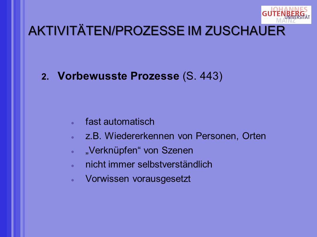 AKTIVITÄTEN/PROZESSE IM ZUSCHAUER