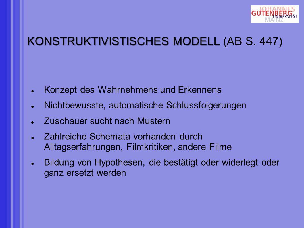 KONSTRUKTIVISTISCHES MODELL (AB S. 447)
