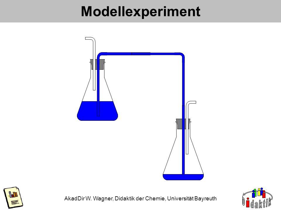 AkadDir W. Wagner, Didaktik der Chemie, Universität Bayreuth