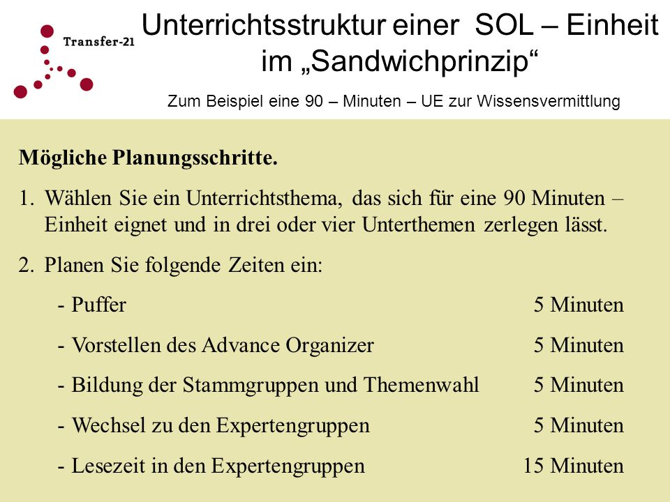 """Unterrichtsstruktur einer SOL – Einheit im """"Sandwichprinzip"""