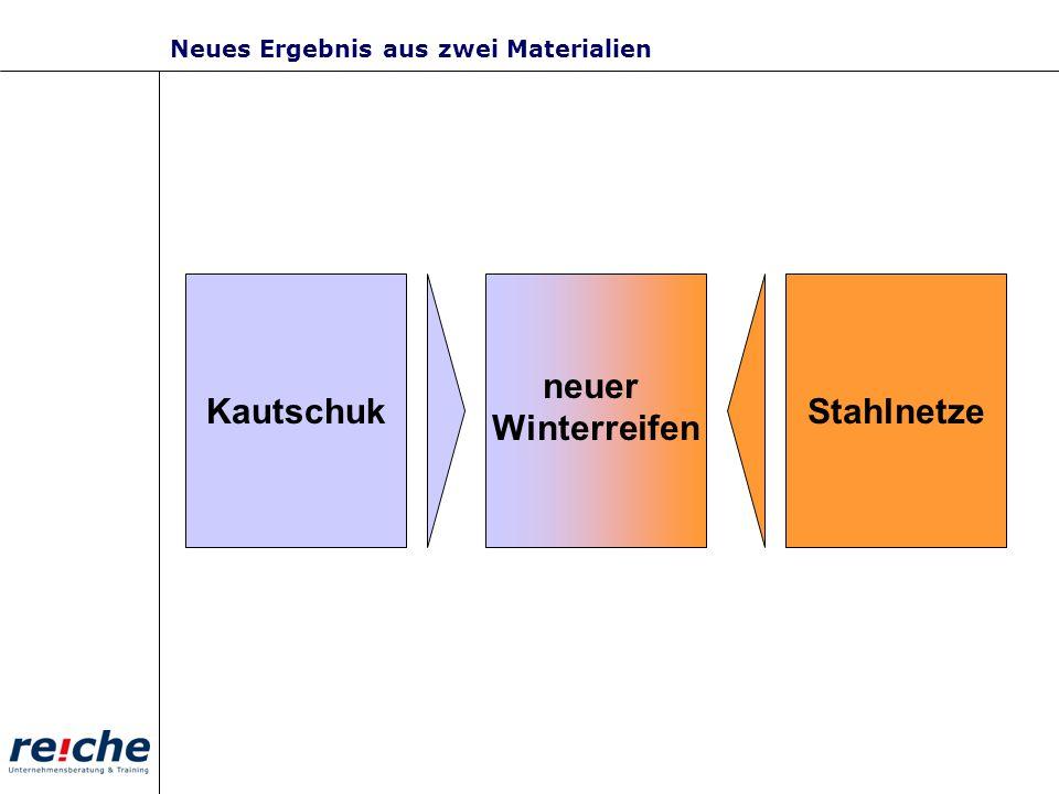 Kautschuk neuer Winterreifen Stahlnetze