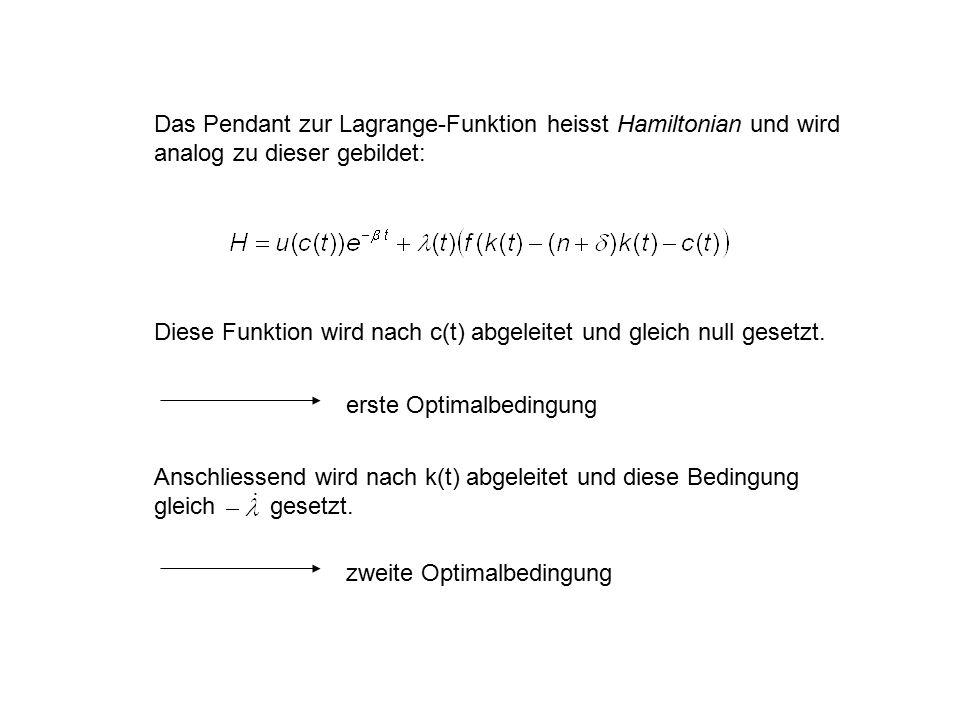 Diese Funktion wird nach c(t) abgeleitet und gleich null gesetzt.
