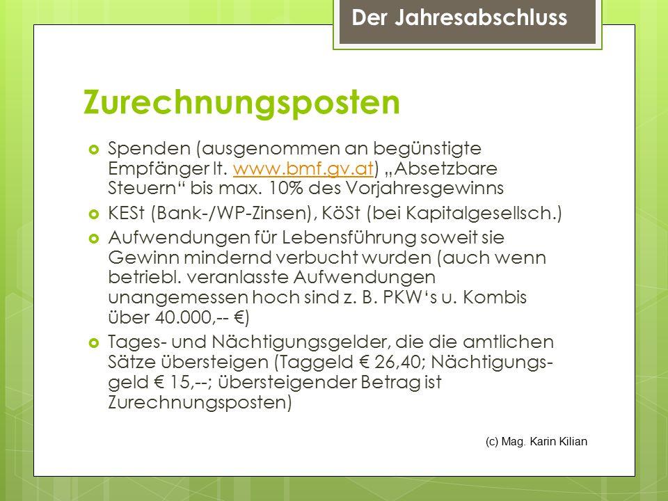 """Zurechnungsposten Spenden (ausgenommen an begünstigte Empfänger lt. www.bmf.gv.at) """"Absetzbare Steuern bis max. 10% des Vorjahresgewinns."""