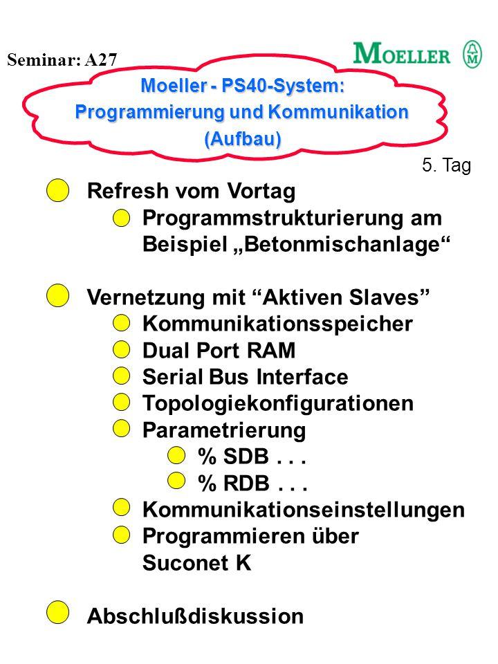 """Programmstrukturierung am Beispiel """"Betonmischanlage"""