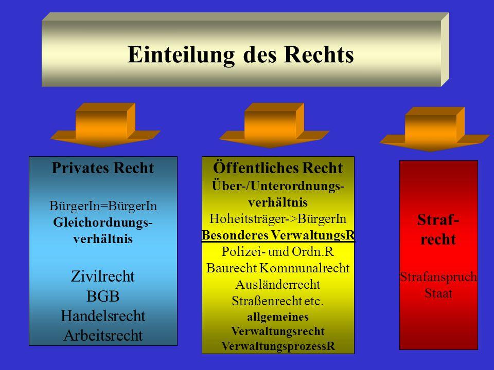 Über-/Unterordnungs- Besonderes VerwaltungsR