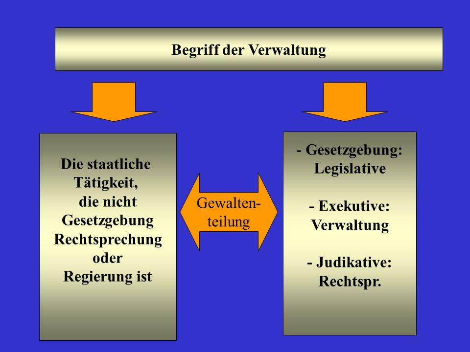 Begriff der Verwaltung