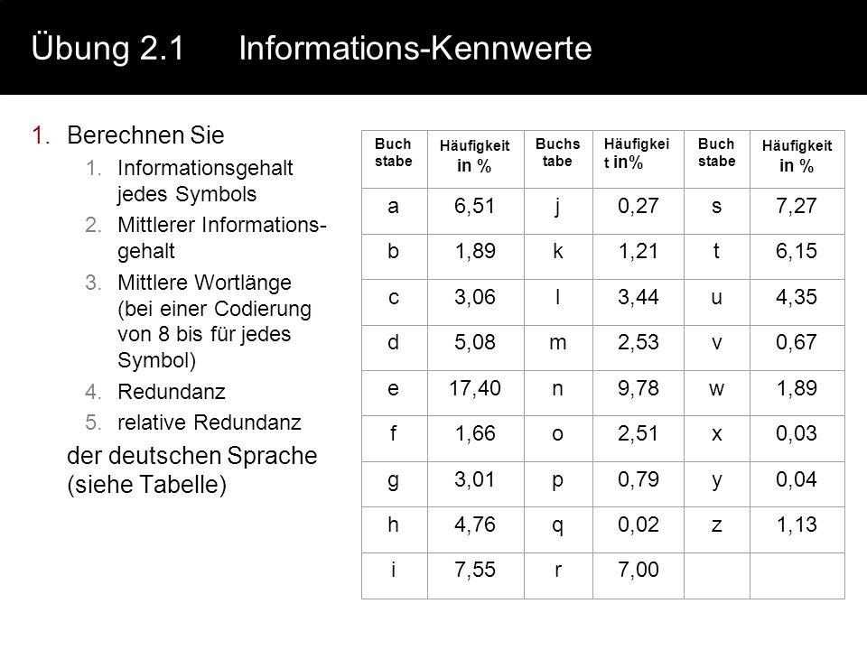 Übung 2.1 Informations-Kennwerte